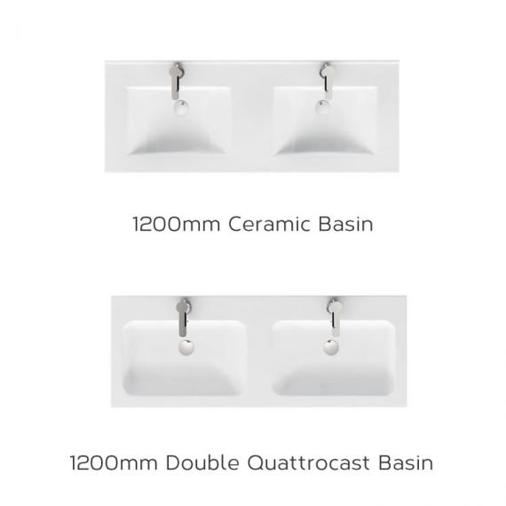Double Basin Option