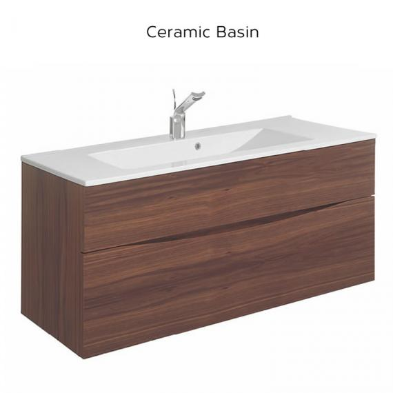 Choice of Basin